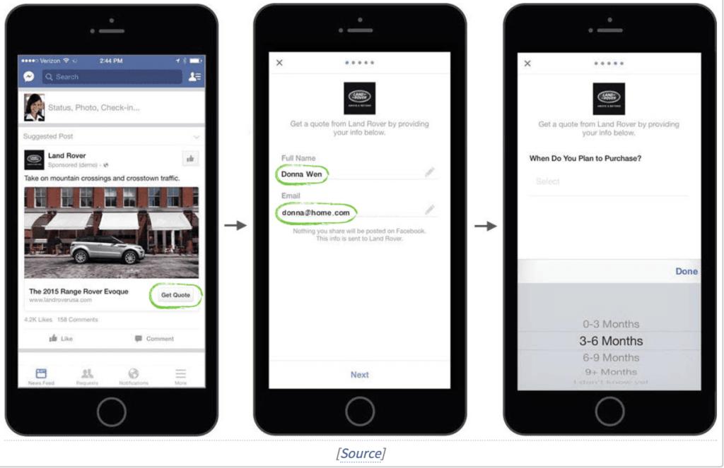 Lead Generation Funnel - Capturing Lead Information - Facebook Lead Generation Ads