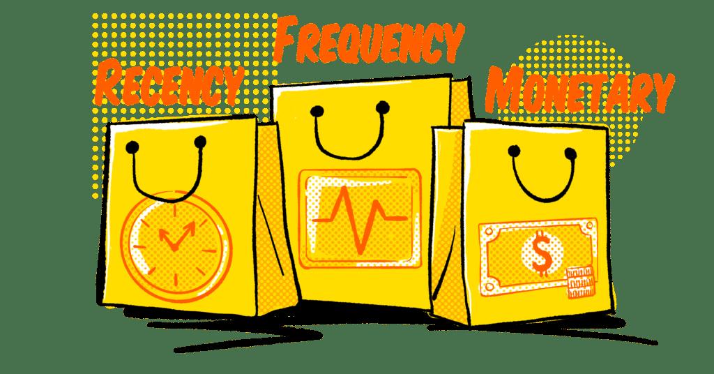 Rfm-Analysis-Recency-Frequency-Monetary