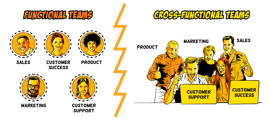 Illustration Of Cross-Functional Teams