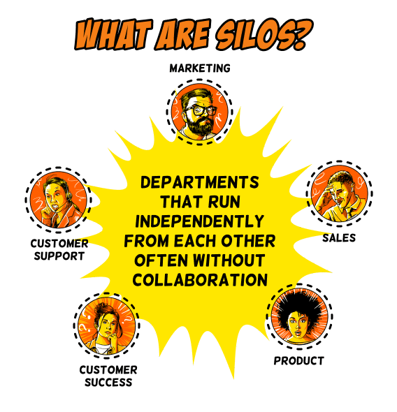 Illustration Of &Quot;What Are Silos?&Quot;
