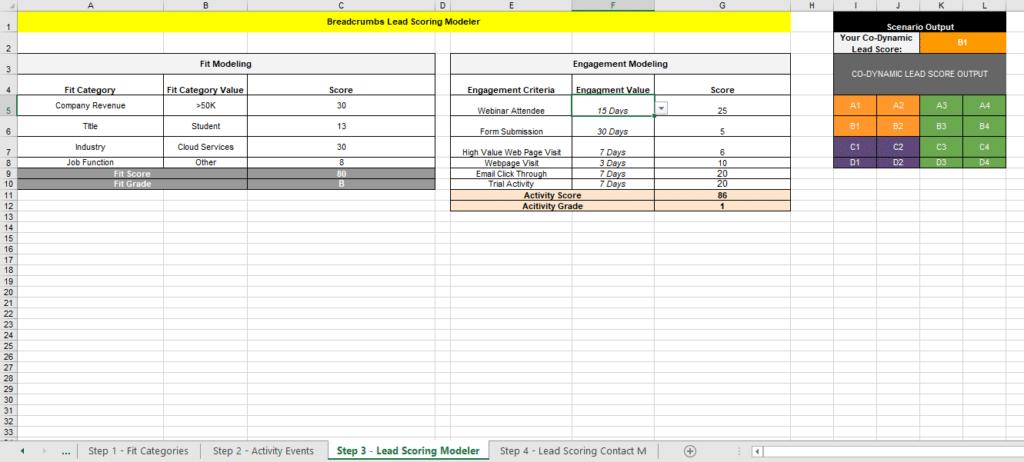 Lead Scoring Templates Score Modeler