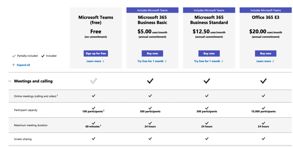 The Ultimate Saas Pricing Strategy - Microsoft Teams Pricing Page