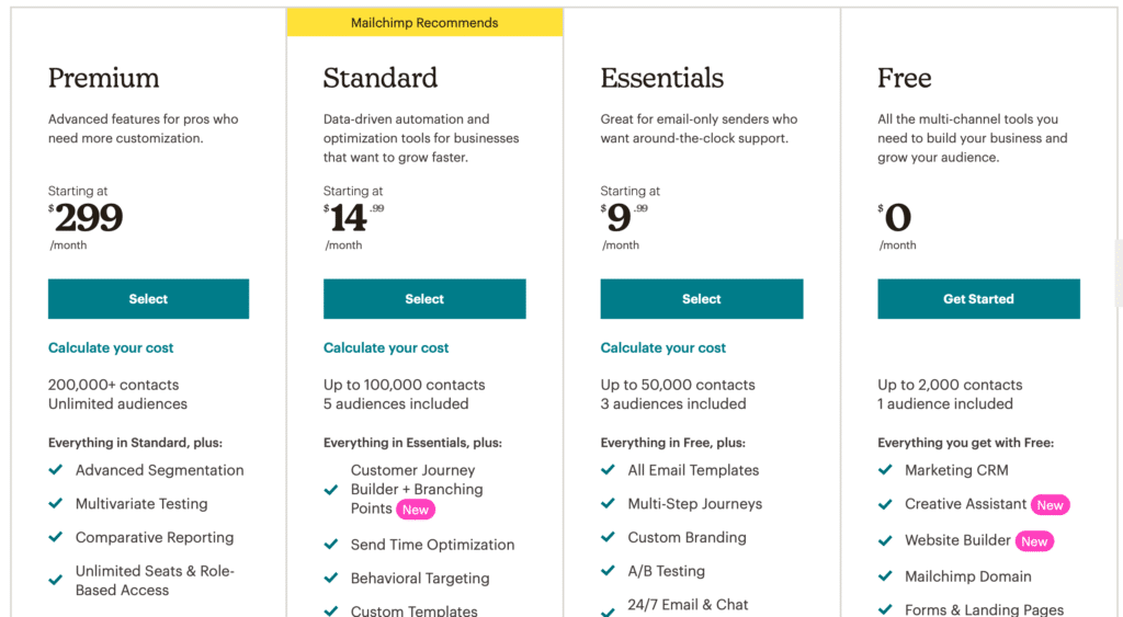 What Is Email Verification: Mailchimp Pricing Page