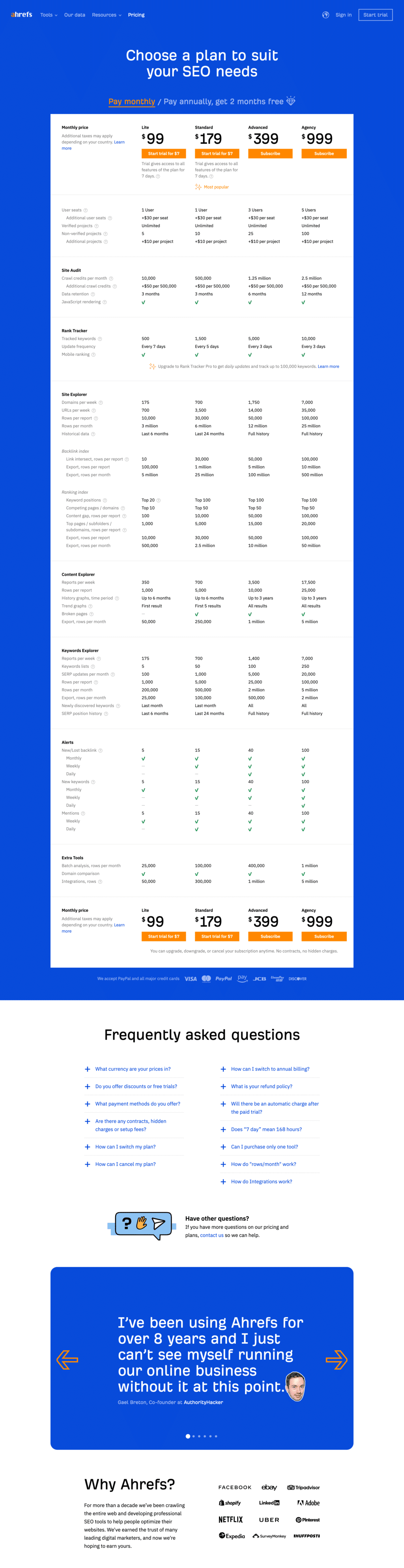Feature And Usage-Based Pricing Page Examples: Ahrefs Pricing Page