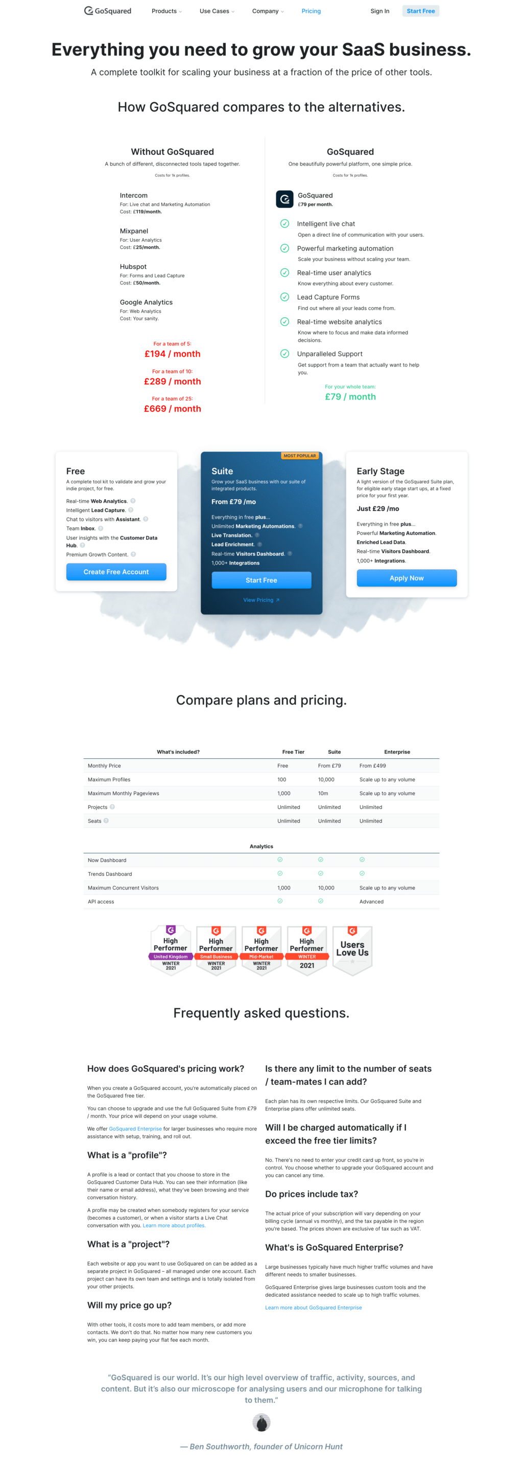 Competitors Comparison Pricing Page Examples: Gosquared Pricing Page