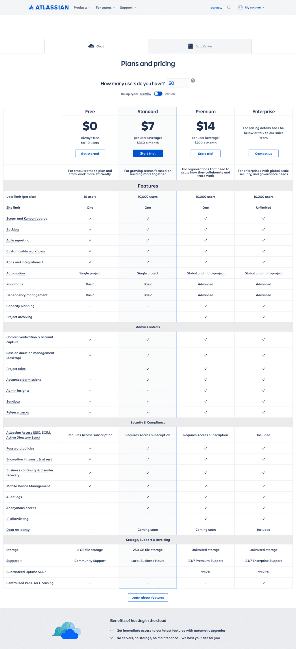 Seat-Based Pricing Page Examples: Jira Pricing Page