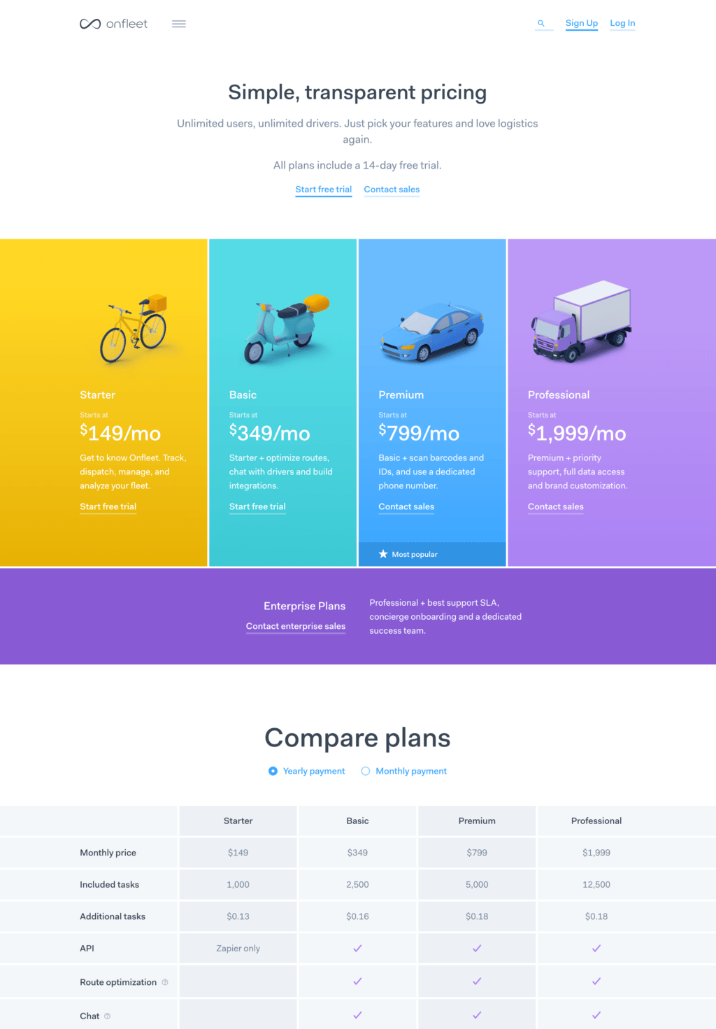 Feature And Usage-Based Pricing Page Examples: Onefleet Pricing Page