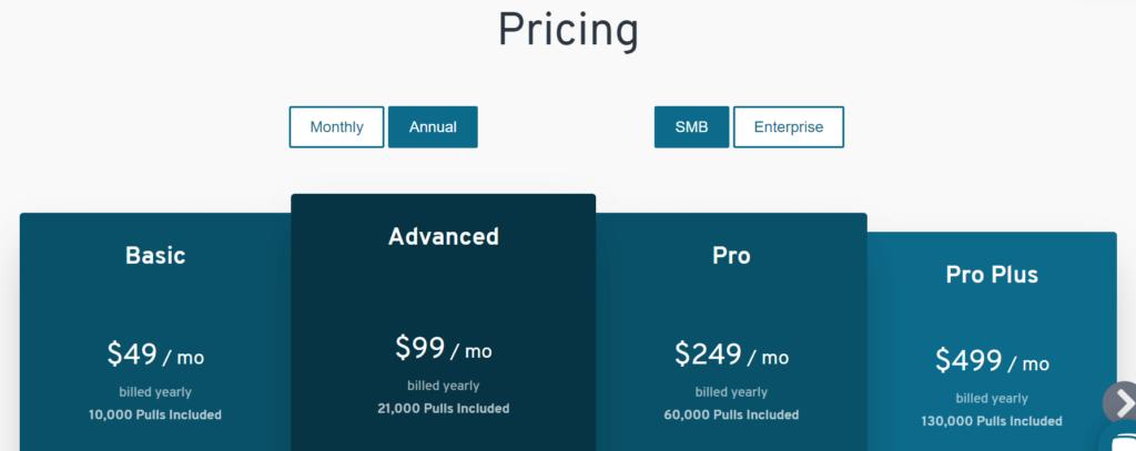 Alt=&Quot;Pricing-Analysis-Example-Nozzle&Quot;