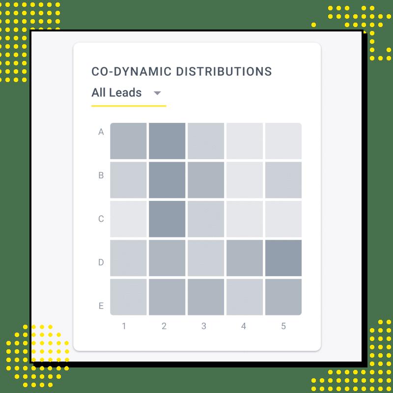 Screenshot Of Scoring Model Distribution