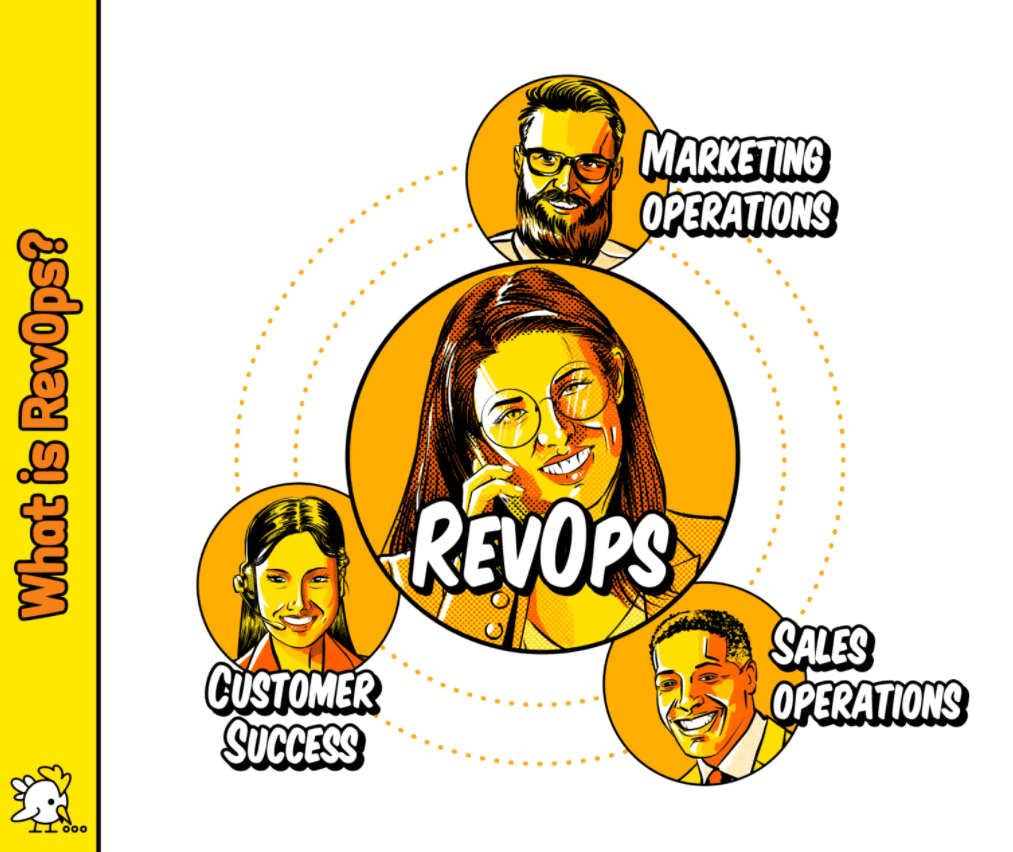 Alt=&Quot;How-To-Pick-A-Revops-Agency-Team&Quot;