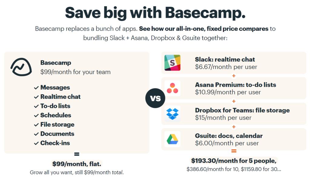 Alt=&Quot;Saas-Pricing-Page-Basecamp-Comparison&Quot;