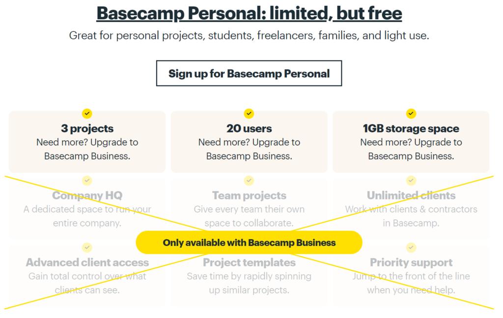 Alt=&Quot;Saas-Pricing-Page-Basecamp-Freemium&Quot;