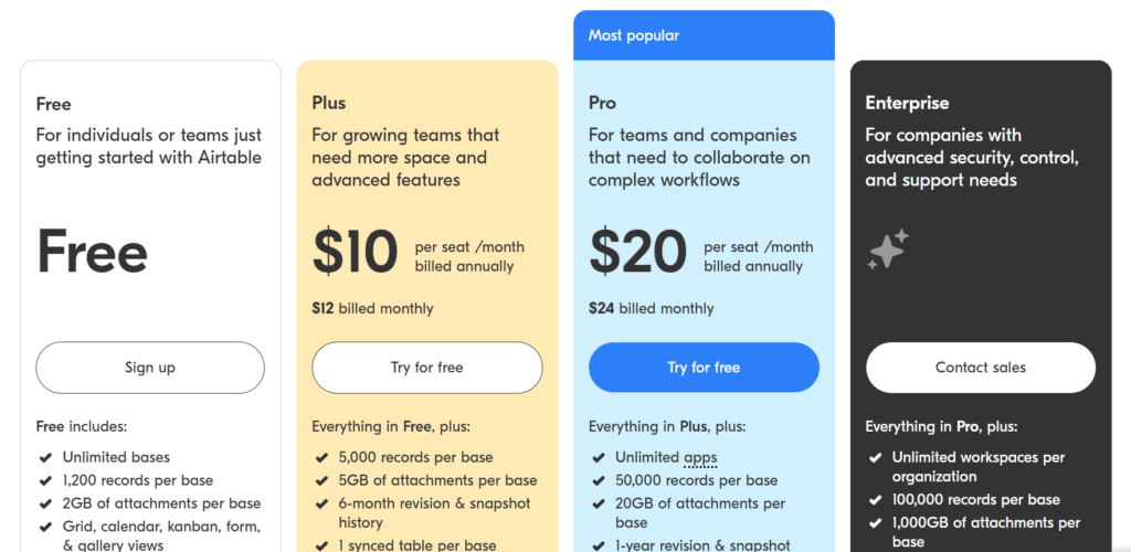 Alt=&Quot;Saas-Pricing-Pay-Per-Seat-Airtable&Quot;