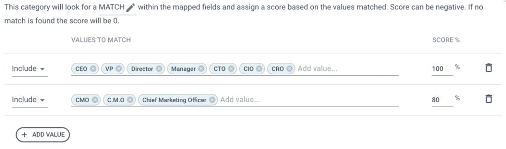 Alt=&Quot;Breadcrumbs-Lead-Scoring-Tool-Improve-Sales-Velocity-Fit-Model&Quot;