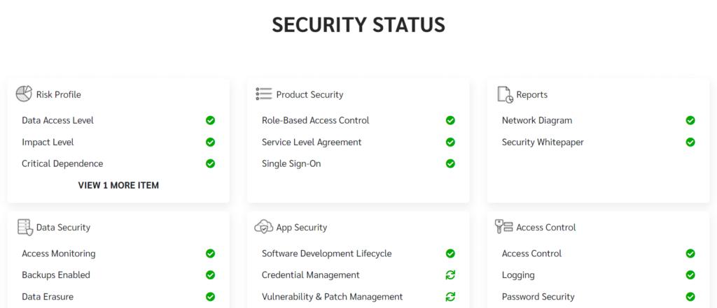 Alt=&Quot;Facilitybot-Publish-Security-Status-Improve-Sales-Velocity&Quot;